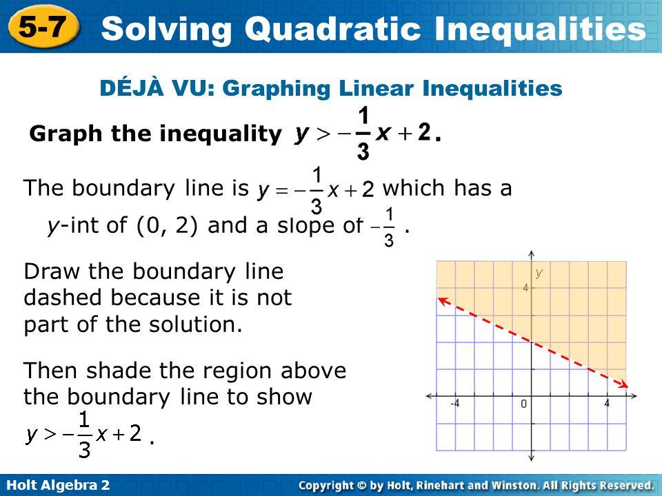 DÉJÀ VU: Graphing Linear Inequalities