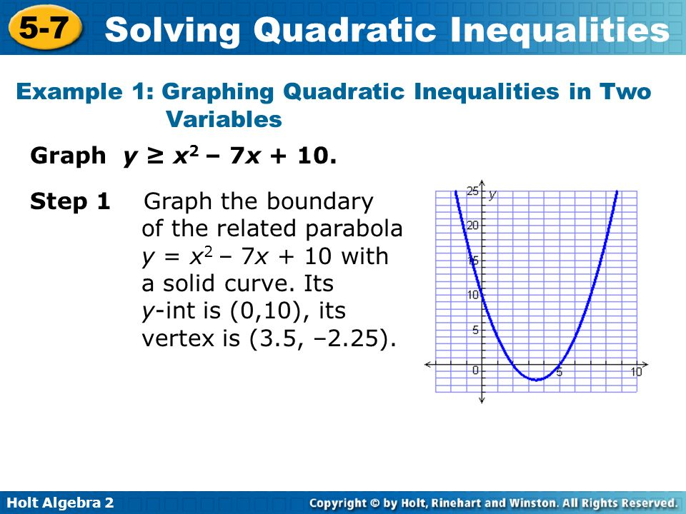Example 1: Graphing Quadratic Inequalities in Two Variables