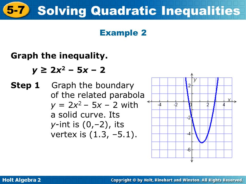 Example 2 Graph the inequality. y ≥ 2x2 – 5x – 2.