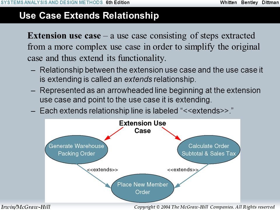 relationship between requirements and use cases