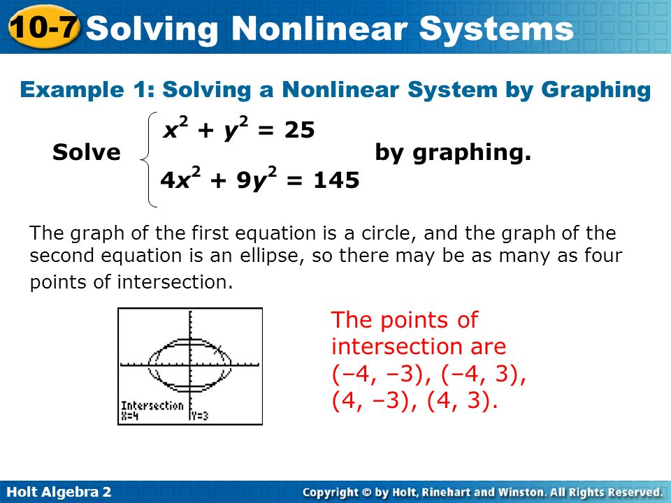 Example 1: Solving a Nonlinear System by Graphing