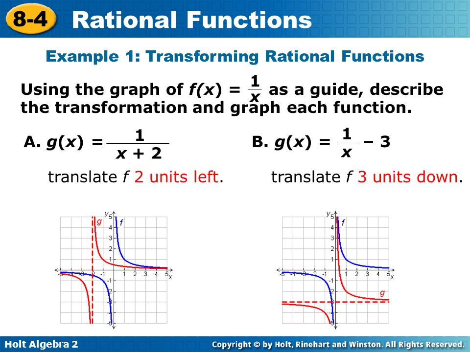 Example 1: Transforming Rational Functions