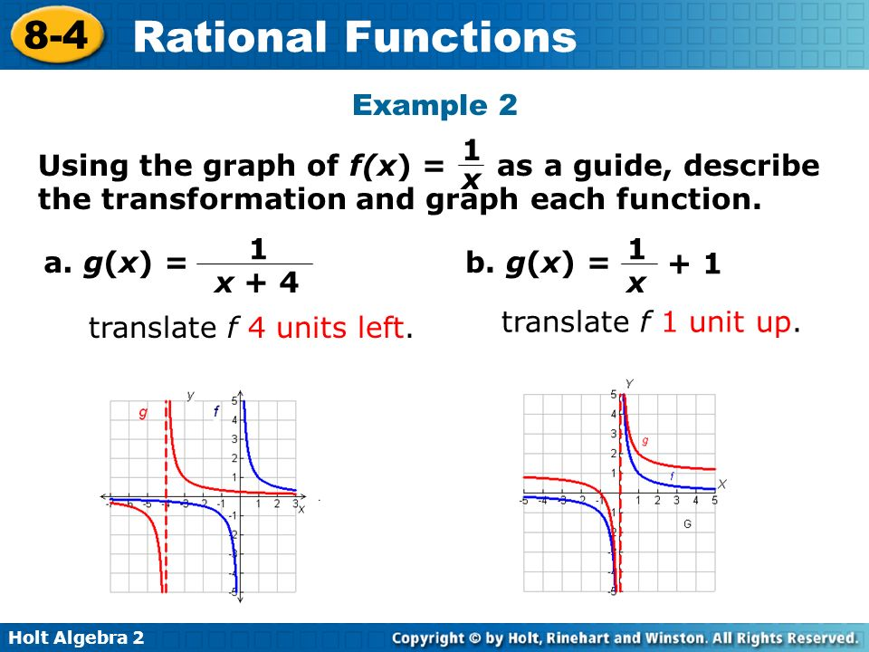 Example 2 Using the graph of f(x) = as a guide, describe the transformation and graph each function.