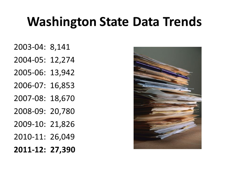 Washington State Data Trends