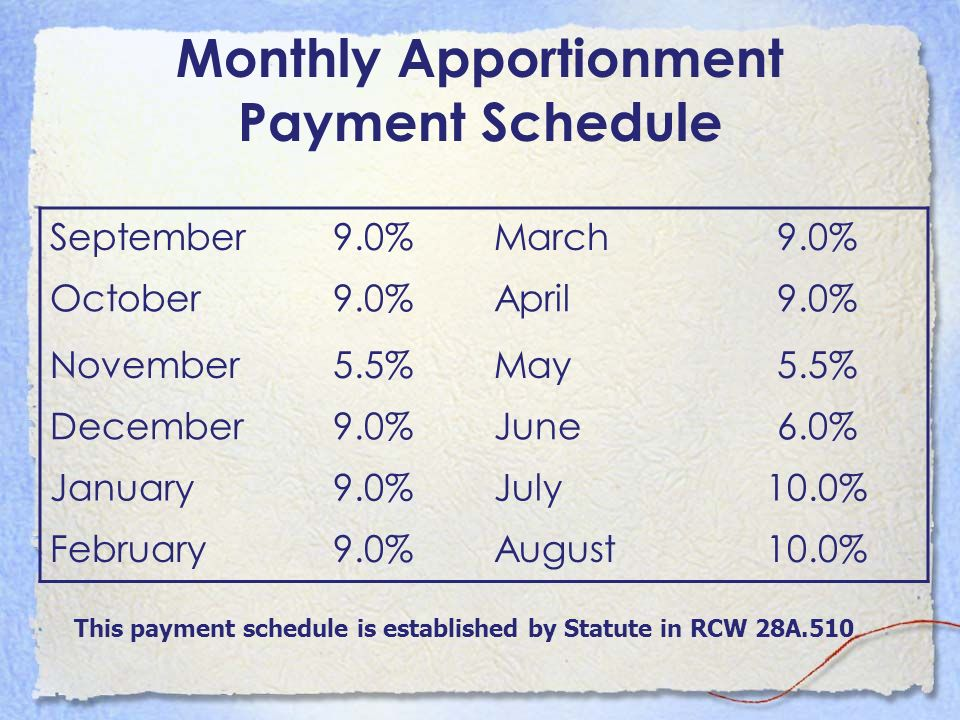 Monthly Apportionment Payment Schedule