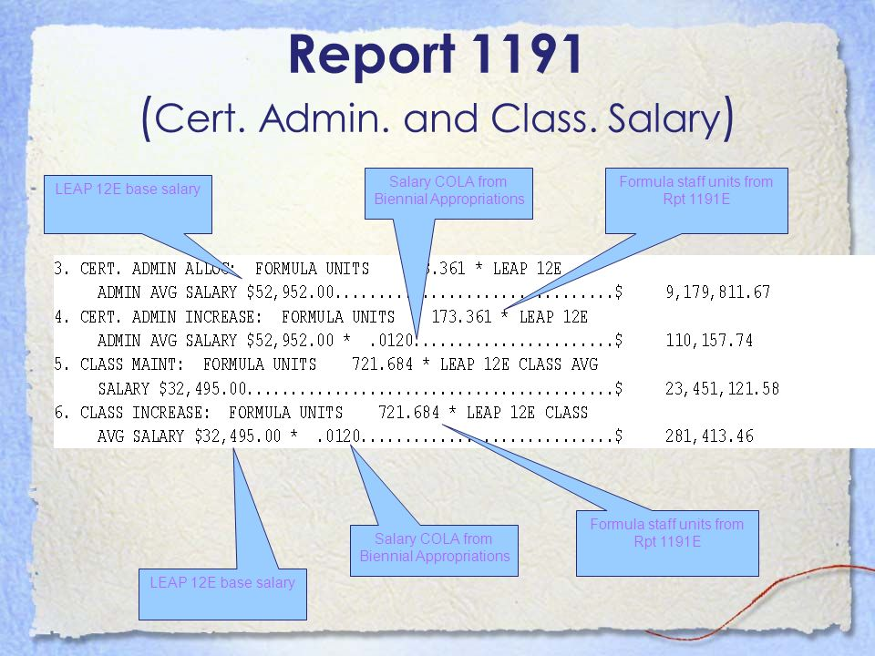 Report 1191 (Cert. Admin. and Class. Salary)