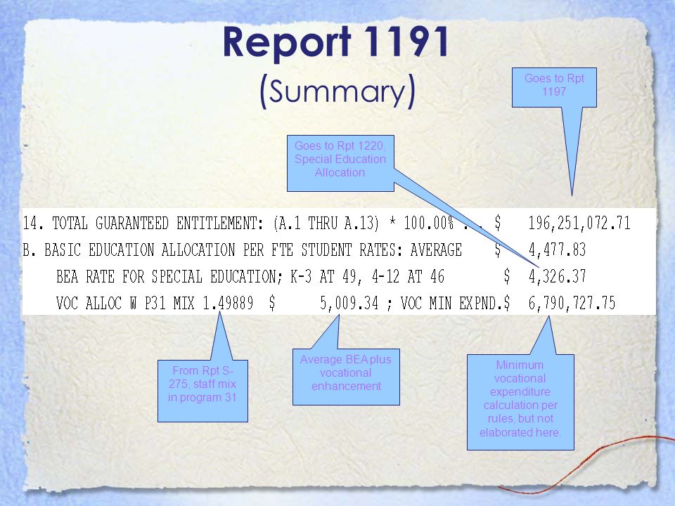 Report 1191 (Summary) Goes to Rpt 1197