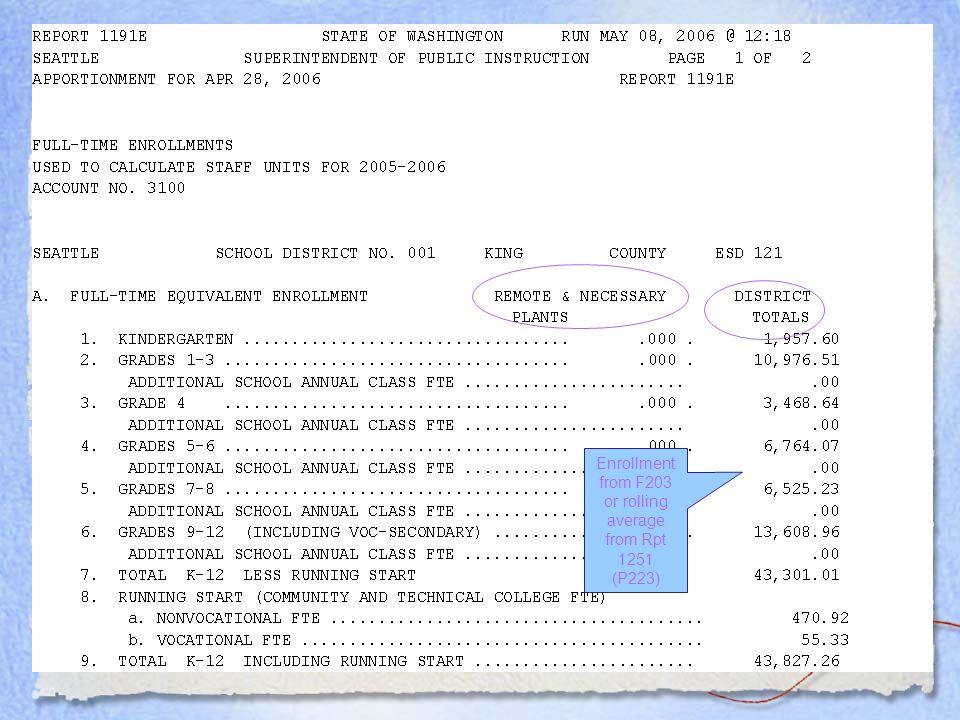 Report 1191E ( E = Enrollment)