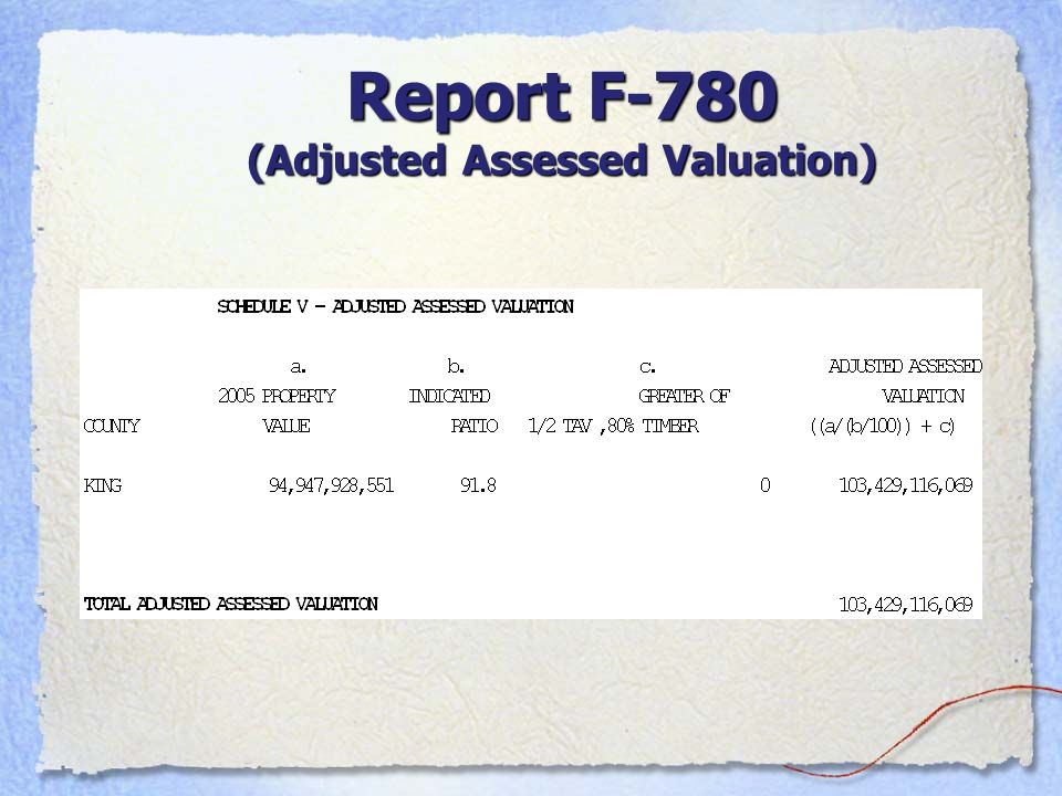 Report F-780 (Adjusted Assessed Valuation)