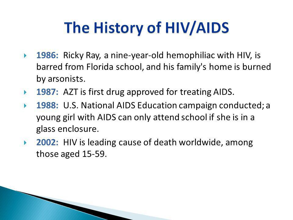 The History of HIV/AIDS