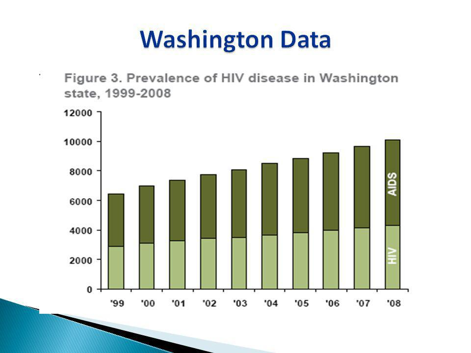 Washington Data