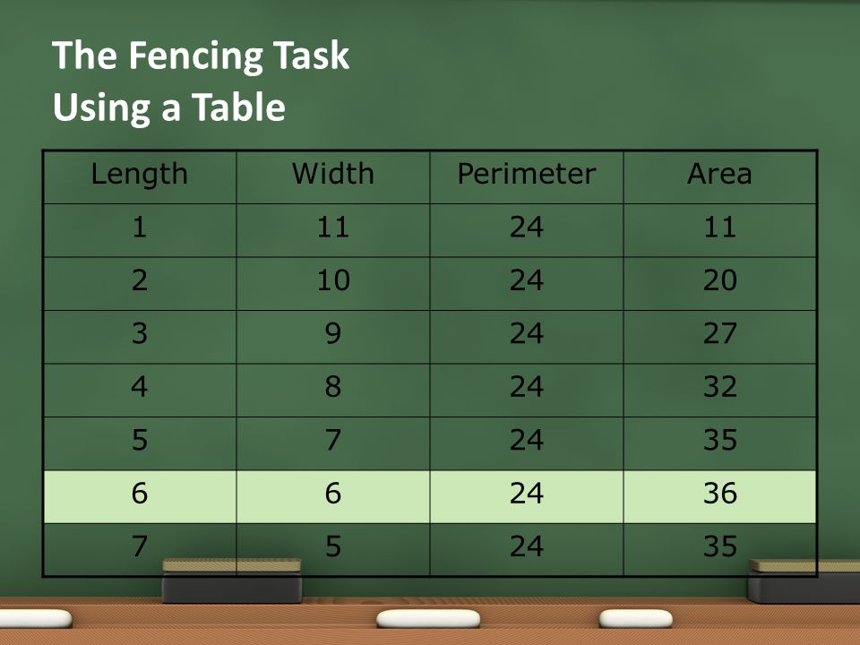 The Fencing Task Using a Table