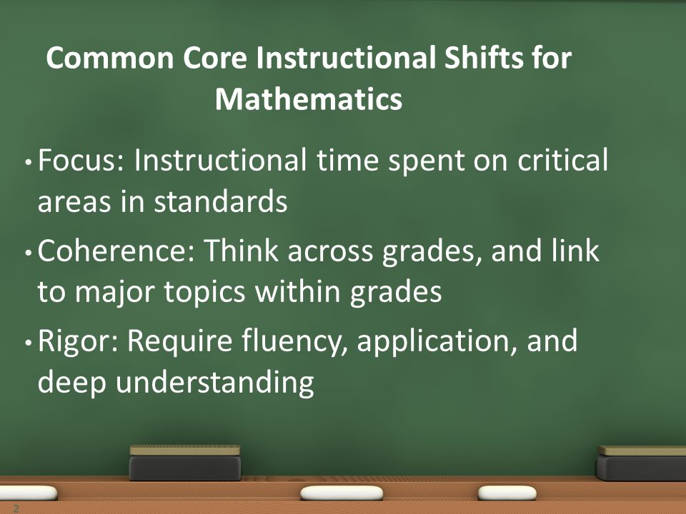 Common Core Instructional Shifts for Mathematics