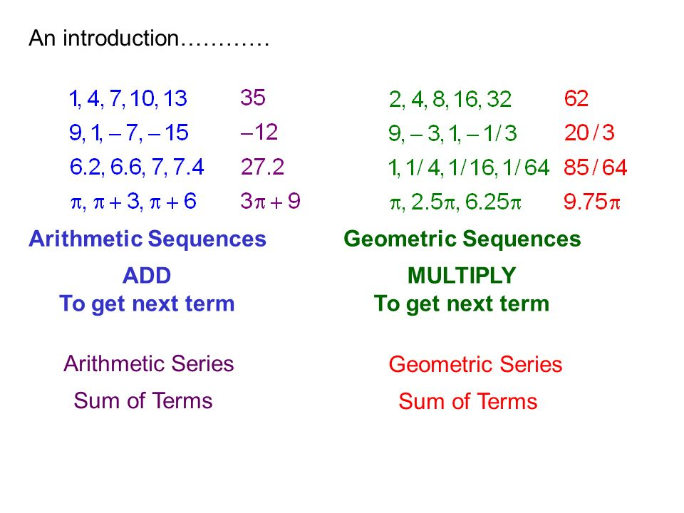 An introduction………… Arithmetic Series. Sum of Terms. Geometric Series. Sum of Terms. Arithmetic Sequences.