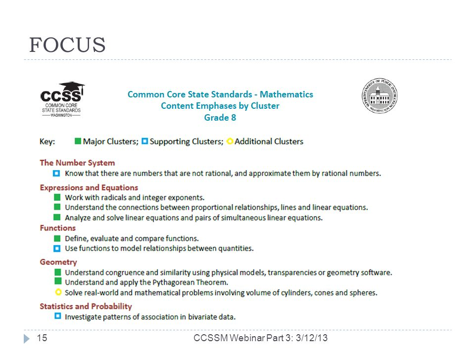 FOCUS CCSSM Webinar Part 3: 3/12/13