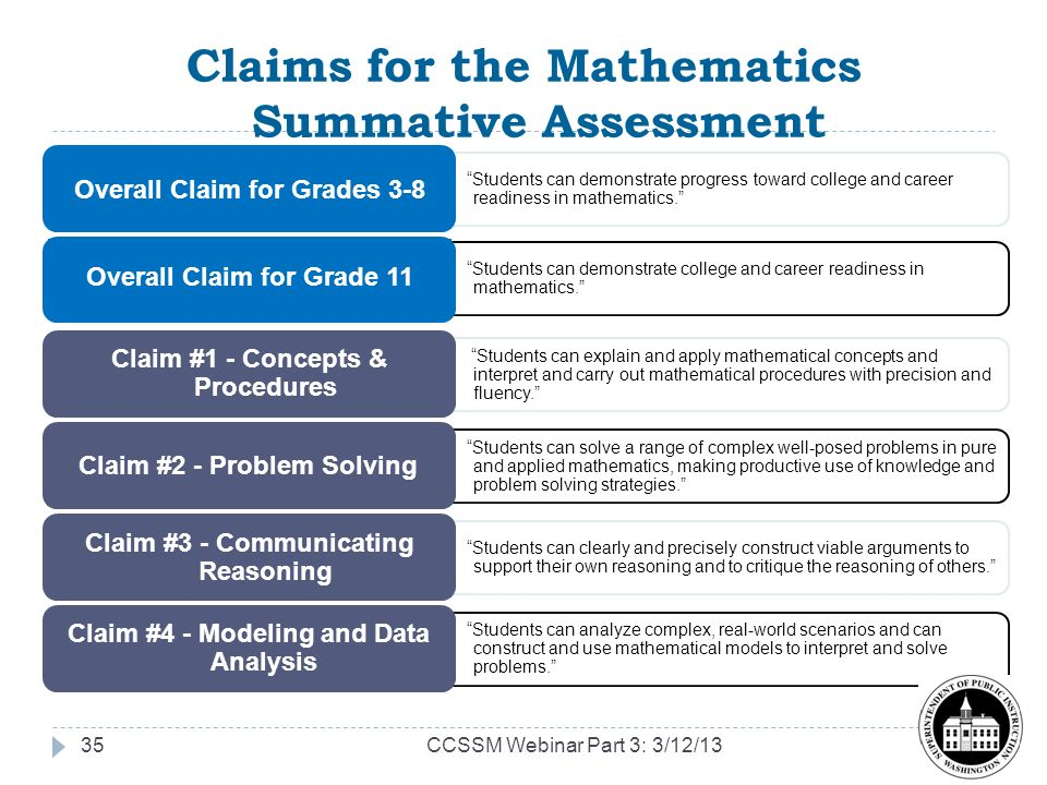 Claims for the Mathematics Summative Assessment