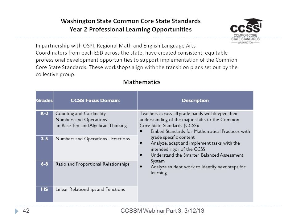 CCSSM Webinar Part 3: 3/12/13 Grades CCSS Focus Domain: Description