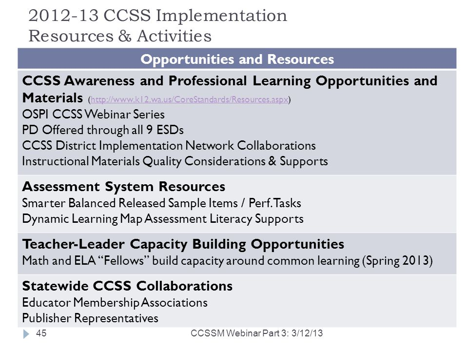 2012-13 CCSS Implementation Resources & Activities