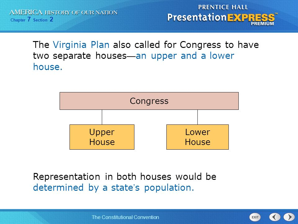 The Virginia Plan also called for Congress to have two separate houses—an upper and a lower house.
