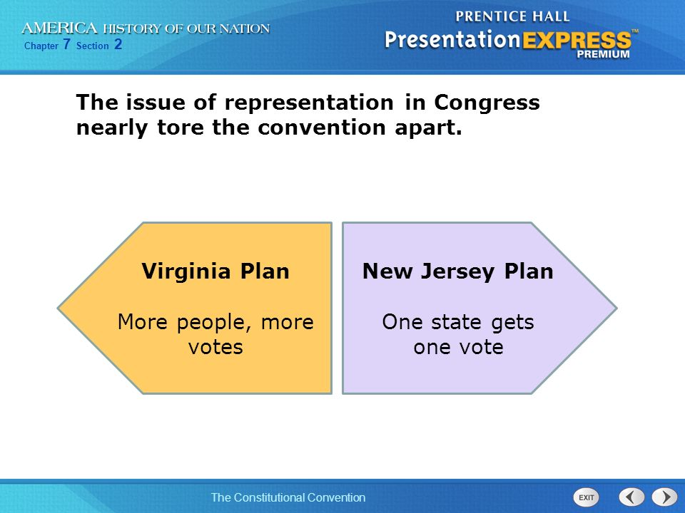 The issue of representation in Congress nearly tore the convention apart.