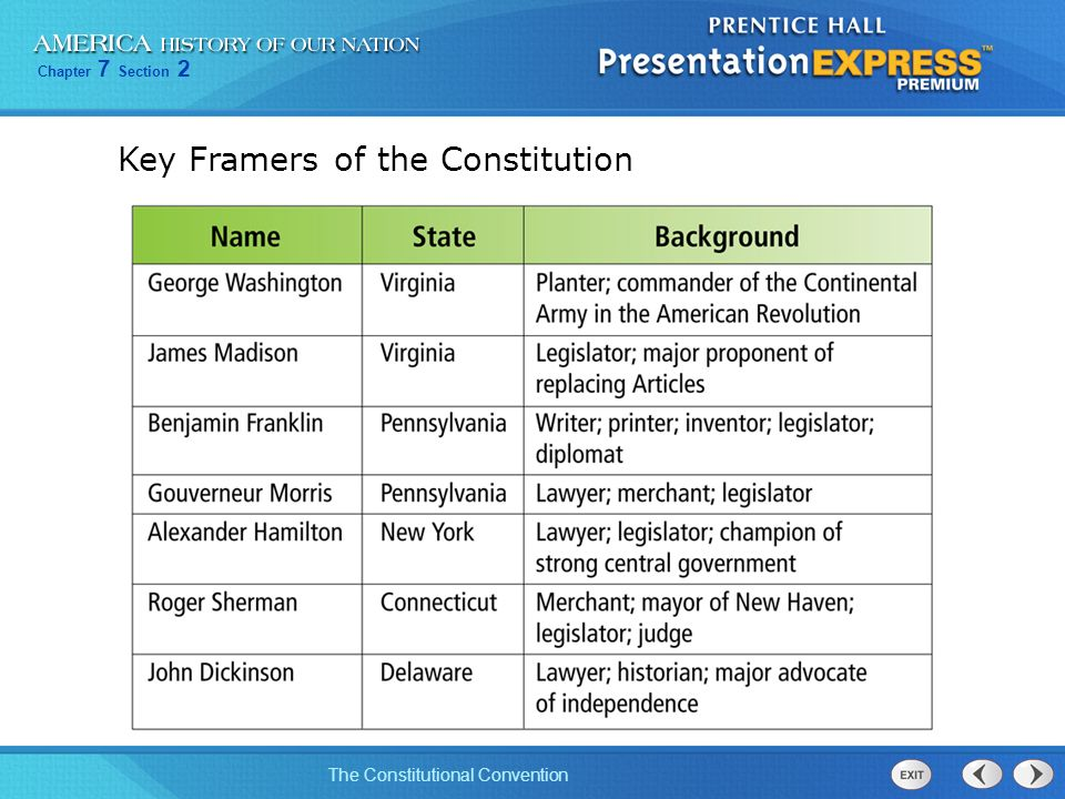Key Framers of the Constitution