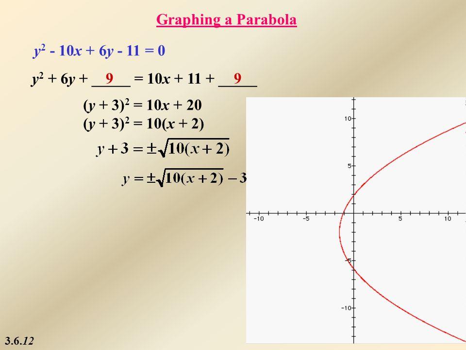 Graphing a Parabola y2 - 10x + 6y - 11 = 0