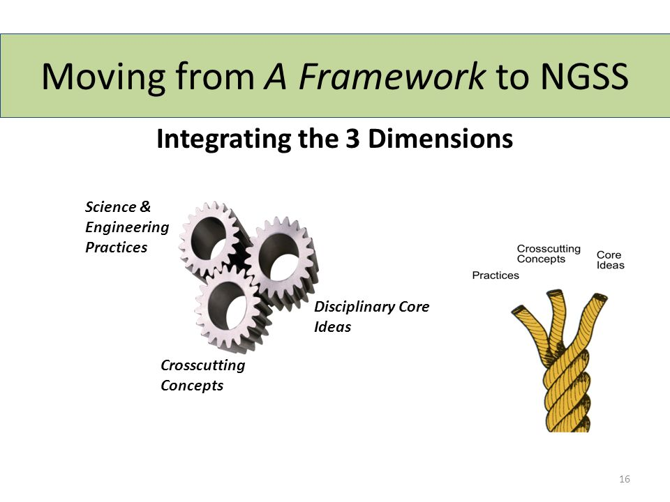 Moving from A Framework to NGSS
