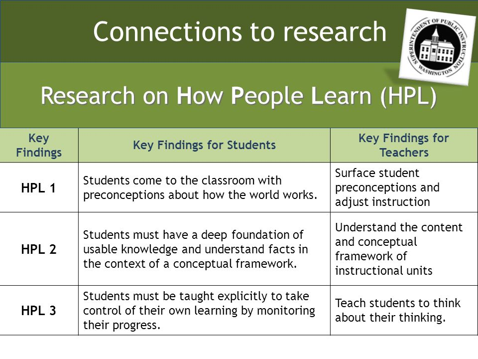 Key Findings for Students Key Findings for Teachers