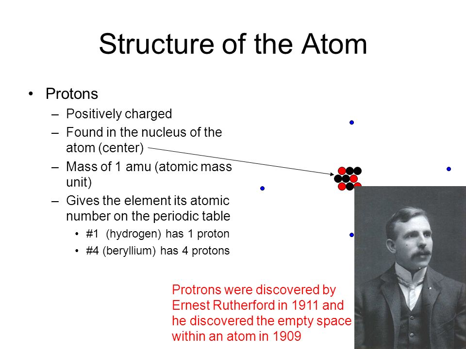 Using the periodic table ppt download structure of the atom protons positively charged urtaz Image collections