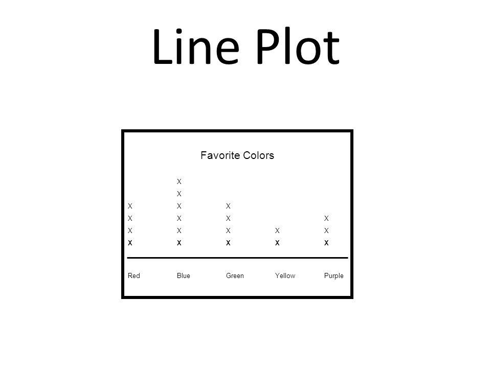 Line Plot Favorite Colors X X X X X X X X X X X X X