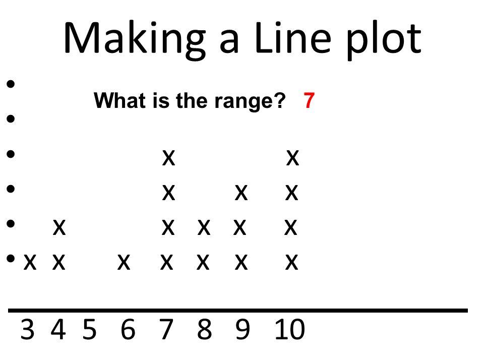 Making a Line plot x x x x x x x x x x x x x x x x x 3 4 5 6 7 8 9 10