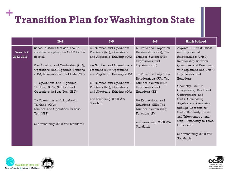 Transition Plan for Washington State