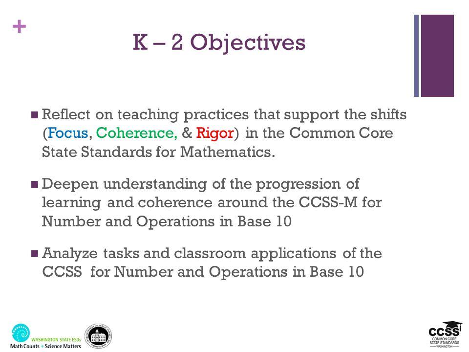 K – 2 Objectives