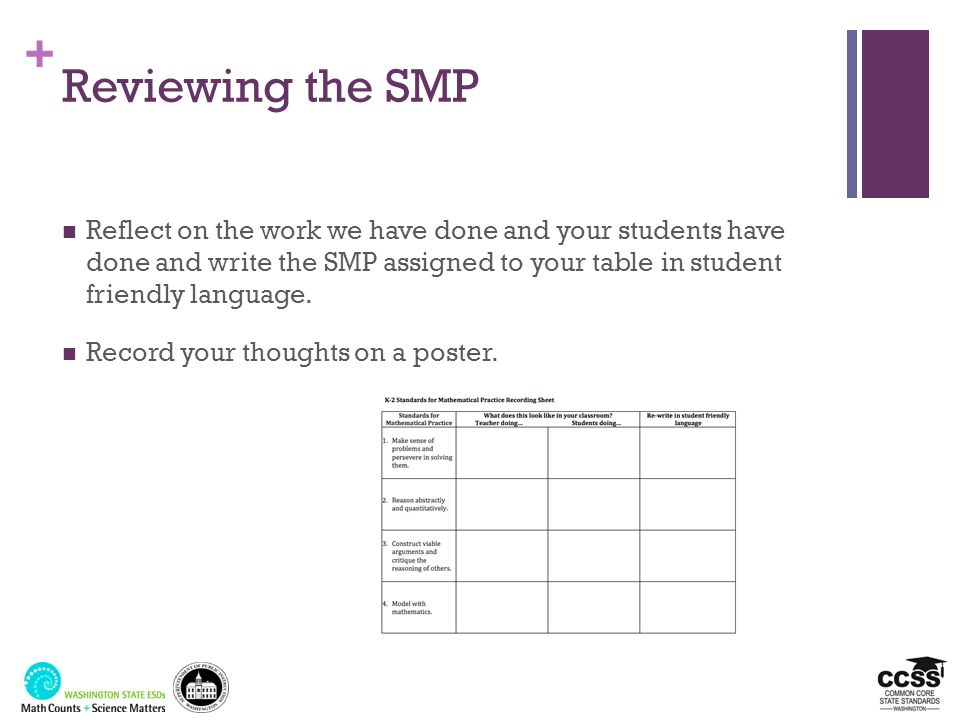 Reviewing the SMP