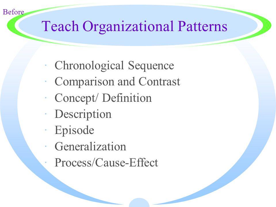 Teach Organizational Patterns