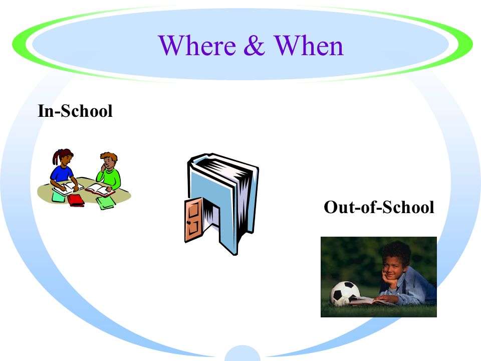 Where & When In-School Out-of-School