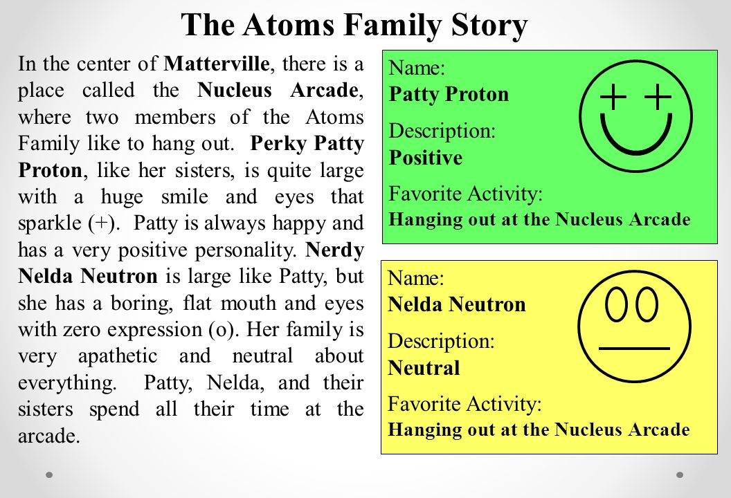 Atomic Math Challenge Answer Keylculating Protons Neutrons And