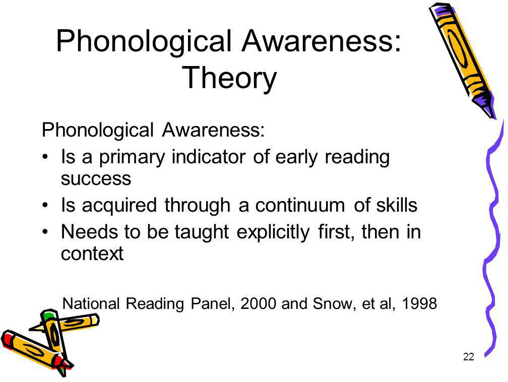 Phonological Awareness: Theory