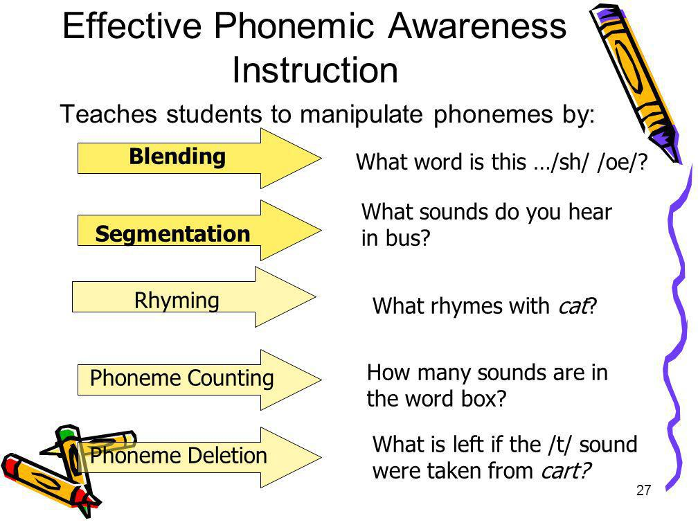 Effective Phonemic Awareness Instruction