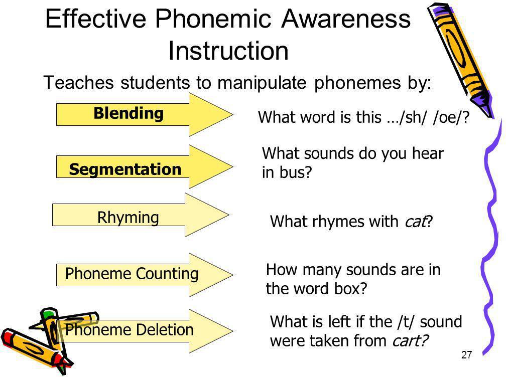 Effective Phonemic Awareness Instruction