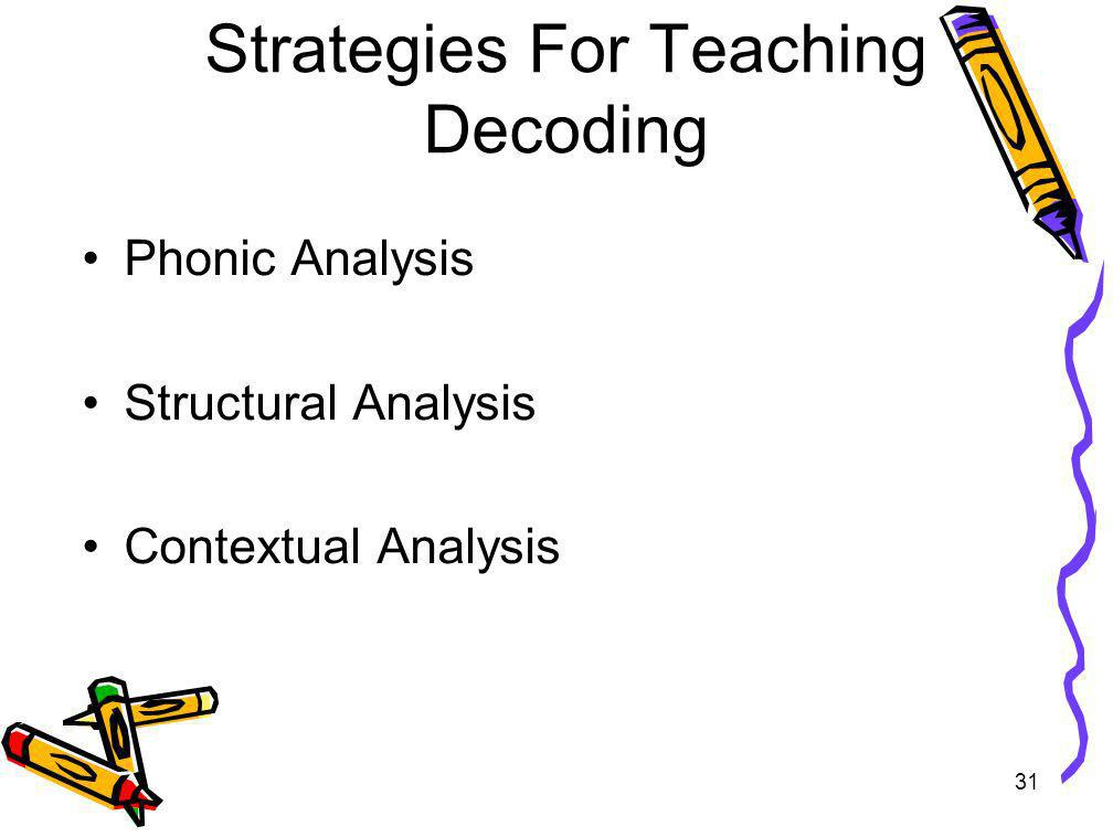 Strategies For Teaching Decoding