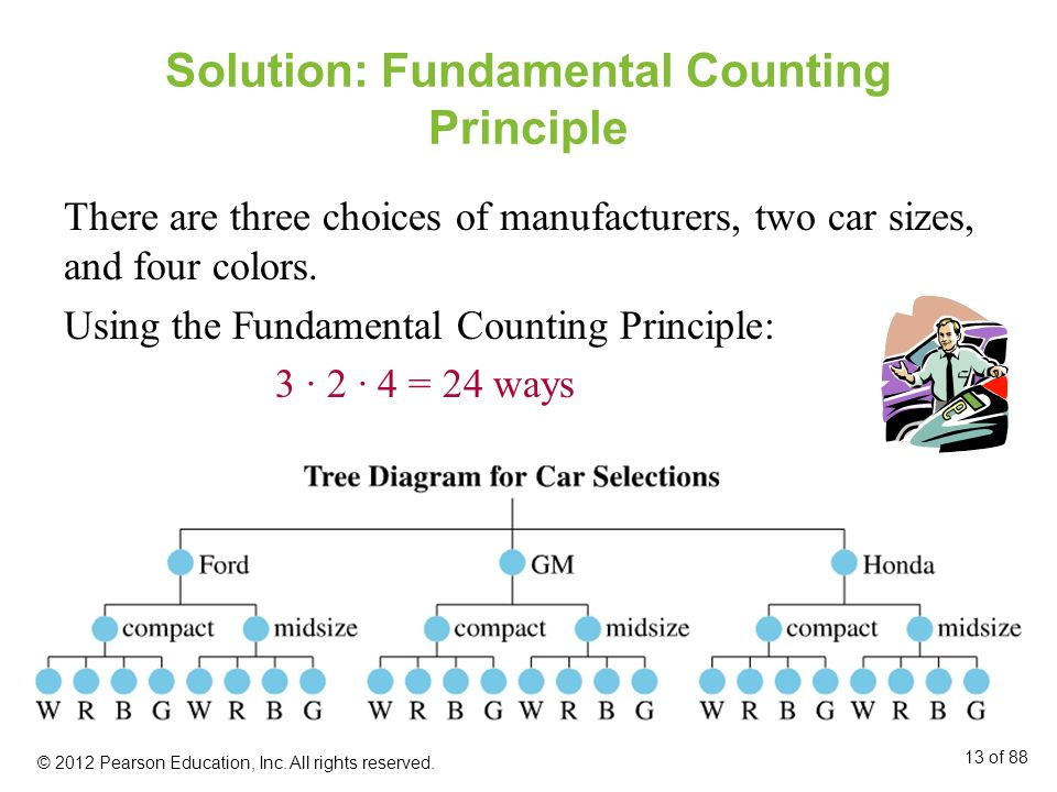 Solution: Fundamental Counting Principle