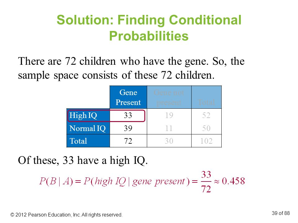 Solution: Finding Conditional Probabilities