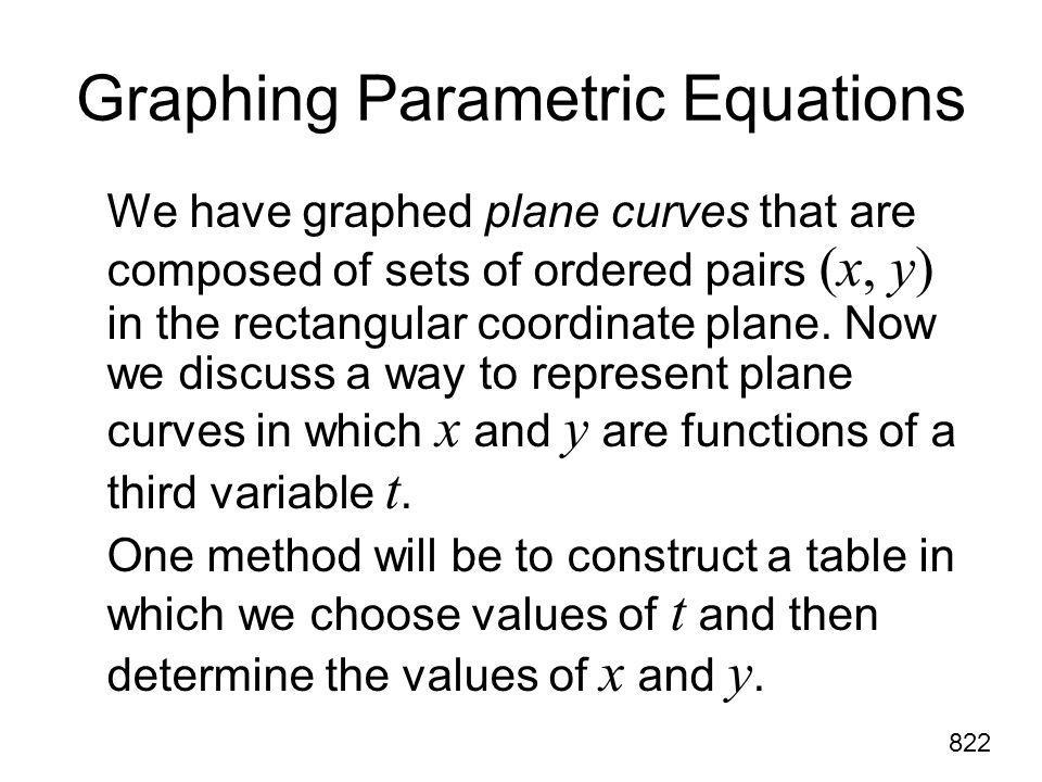 Graphing Parametric Equations