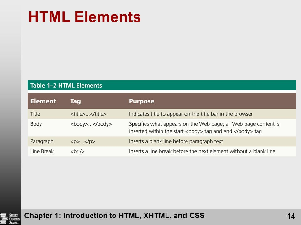 HTML Elements Chapter 1: Introduction to HTML, XHTML, and CSS