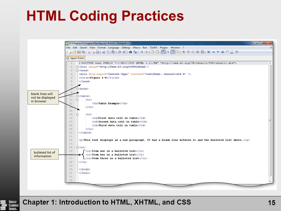 HTML Coding Practices Chapter 1: Introduction to HTML, XHTML, and CSS
