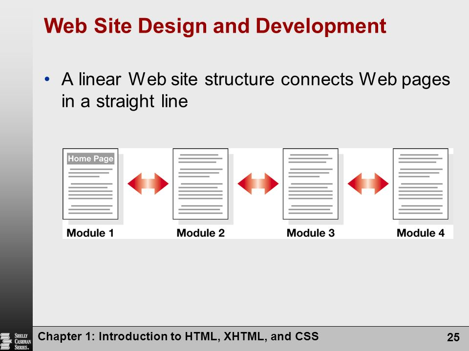 Web Site Design and Development