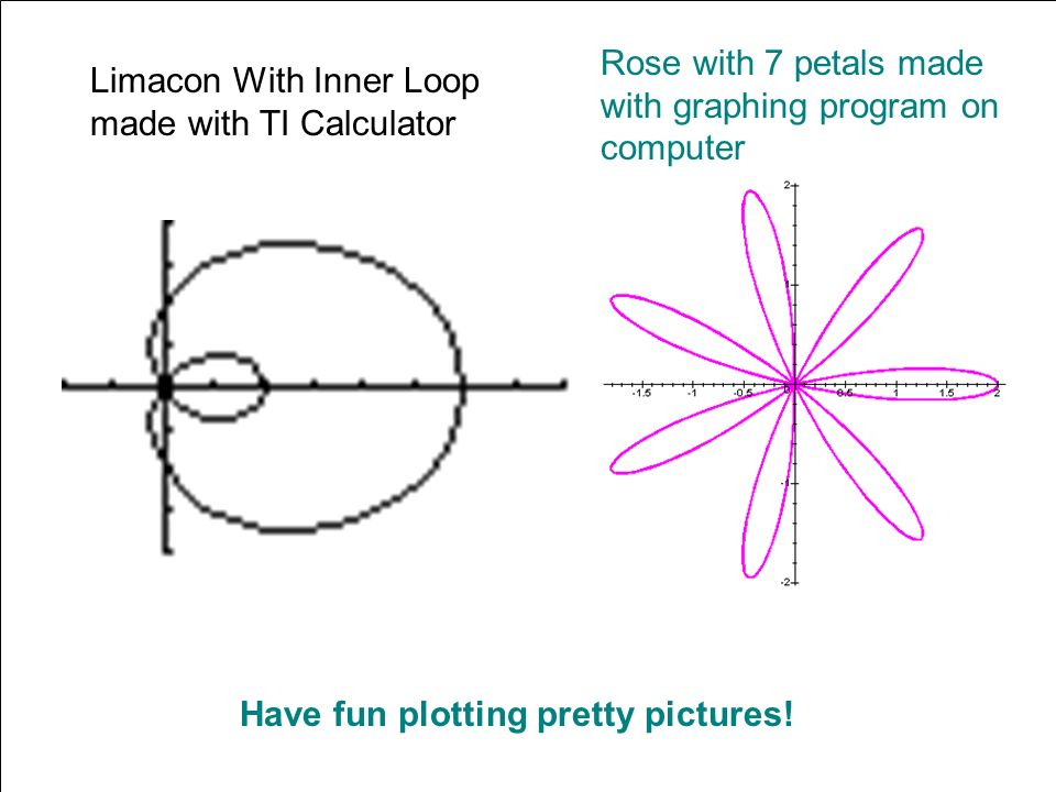 Rose with 7 petals made with graphing program on computer