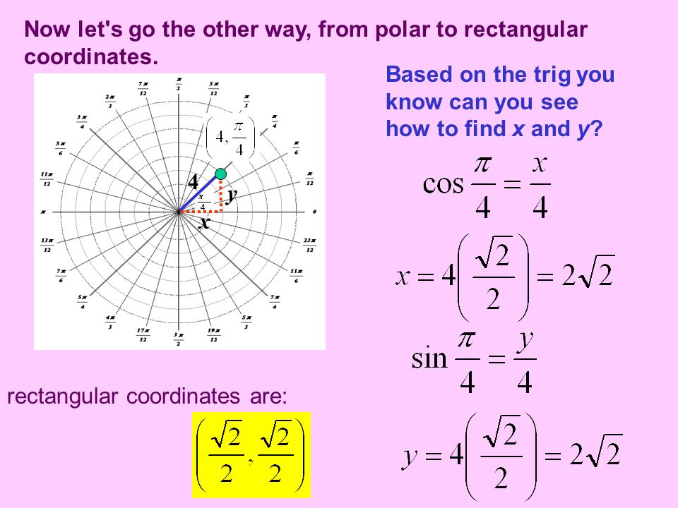 Now let s go the other way, from polar to rectangular coordinates.