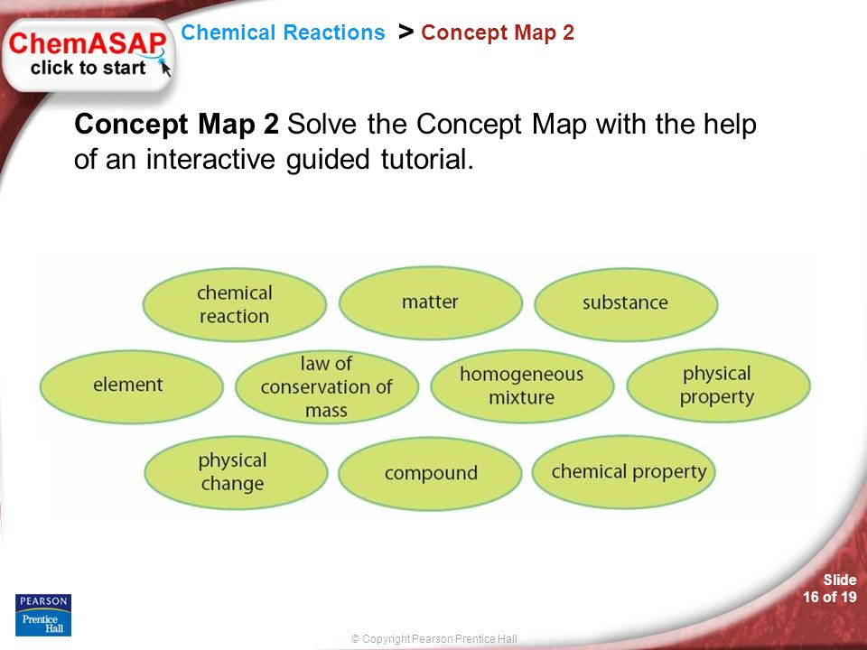 Concept Map 2 Concept Map 2 Solve the Concept Map with the help of an interactive guided tutorial.